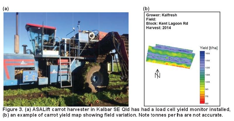 A carrot harvester fitted with a yield monitor as part of Queensland Precision Vegetables research. (C) Image from SPAA 2015 Conference Proceedings